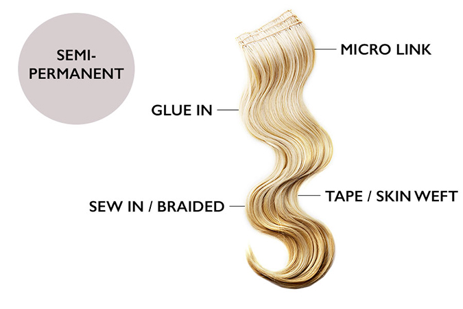 Hair Extension Application 2