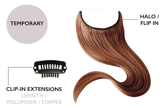 Hair Extension Application 3